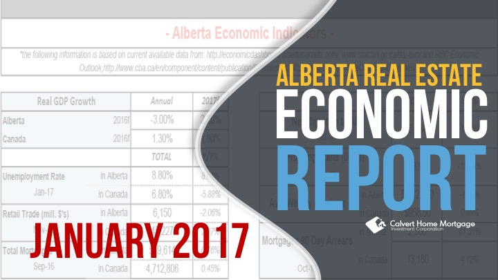 Alberta Real Estate Benchmark and Economic Report – January 2017