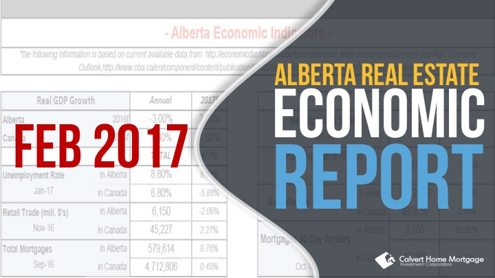 Alberta Real Estate Benchmark and Economic Report – February 2017
