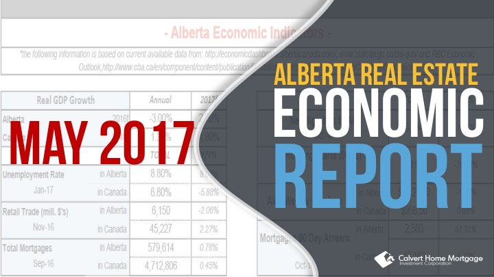Alberta Real Estate Benchmark and Economic Report – May 2017